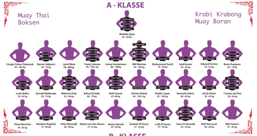 2014-11-22 21_07_28-Lijst_met_titel_van_vechters_Pendekar (1).pdf